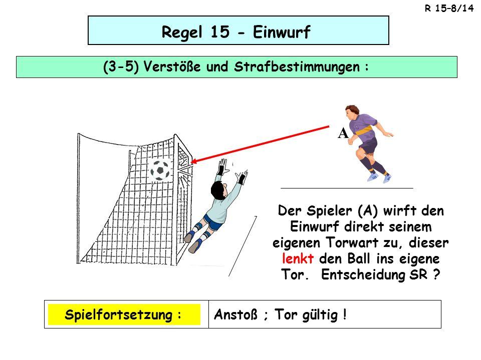 Regel 15 - Einwurf (3-5) Verstöße und Strafbestimmungen : Spielfortsetzung :Anstoß ; Tor gültig ! Der Spieler (A) wirft den Einwurf direkt seinem eige