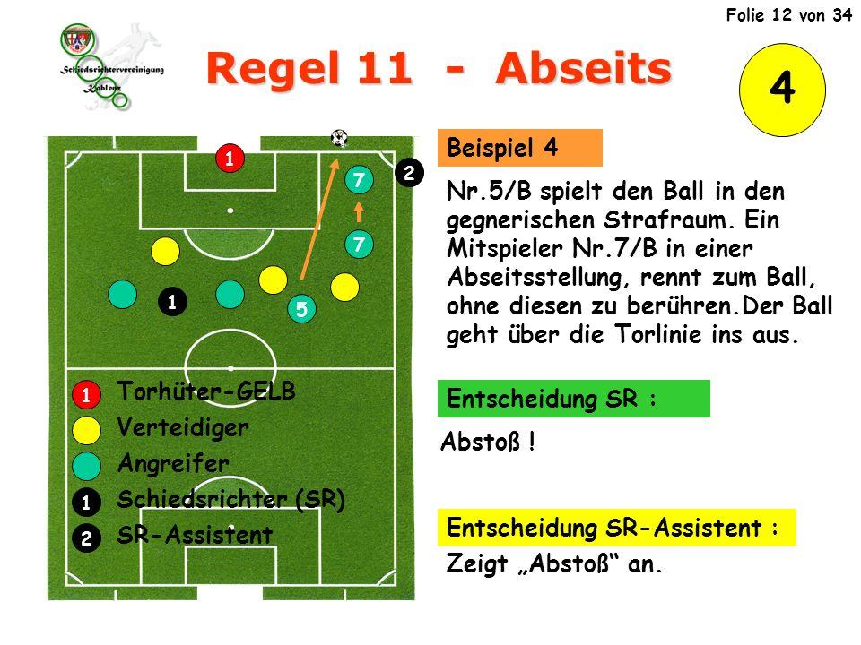 4 Regel 11 - Abseits Nr.5/B spielt den Ball in den gegnerischen Strafraum.