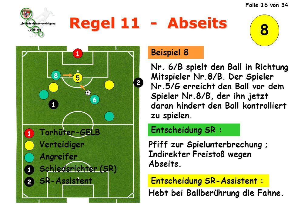 8 Regel 11 - Abseits Nr.6/B spielt den Ball in Richtung Mitspieler Nr.8/B.