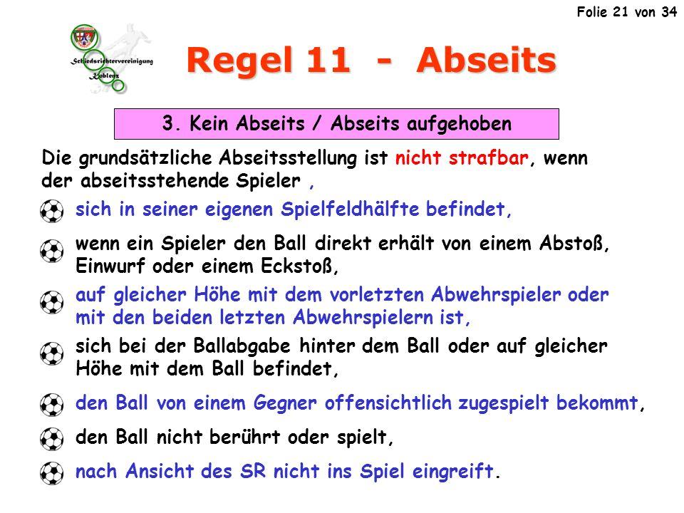 Regel 11 - Abseits 3.