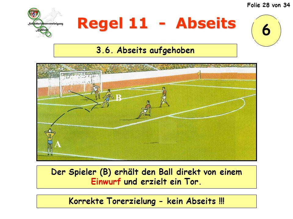 Regel 11 - Abseits A B Der Spieler (B) erhält den Ball direkt von einem Einwurf und erzielt ein Tor.