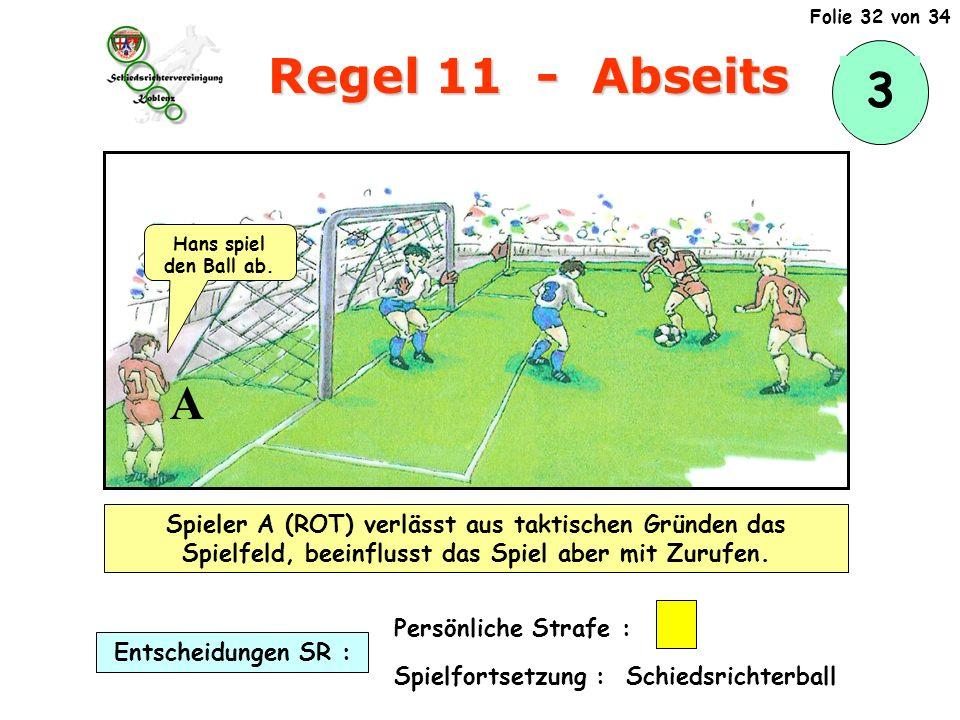 Regel 11 - Abseits Hans spiel den Ball ab.