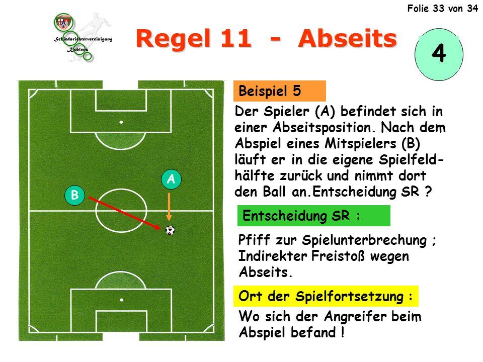 Regel 11 - Abseits B A Der Spieler (A) befindet sich in einer Abseitsposition.