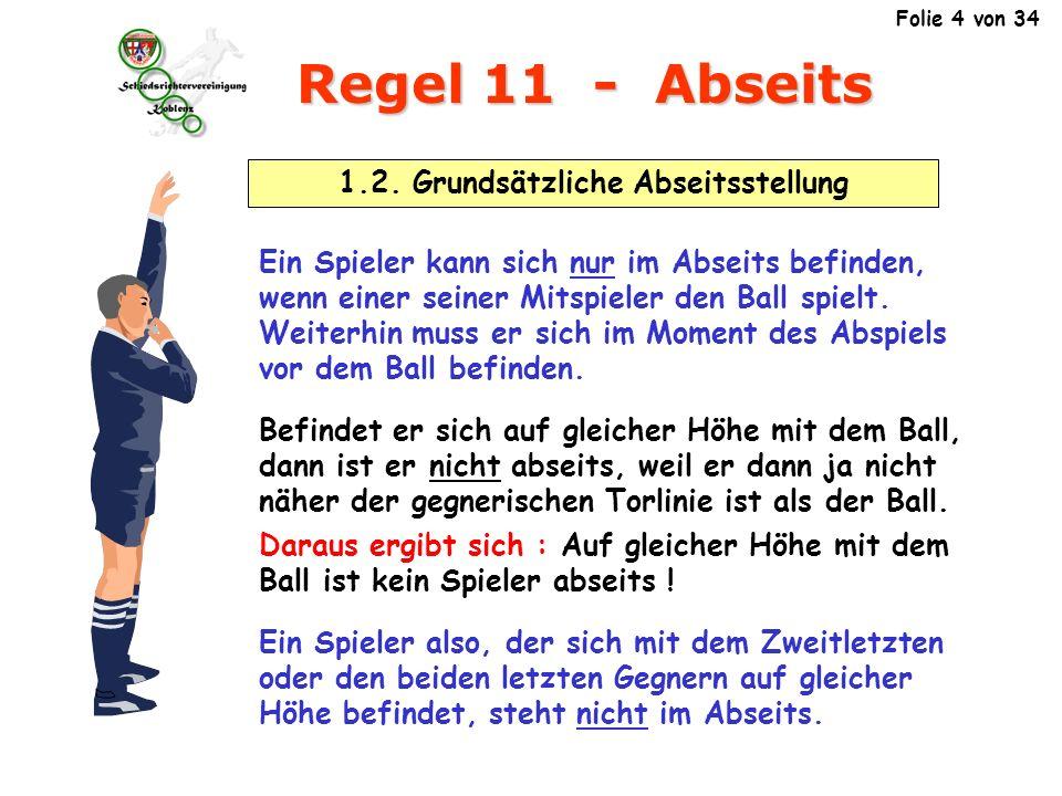 Regel 11 - Abseits A B A spielt den Ball zu B.