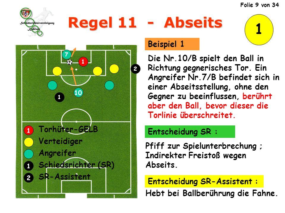 Regel 11 - Abseits Ein angreifender Spieler (1) entzieht sich der Abseitsstellung, indem er über die Torlinie das Spielfeld verlässt.