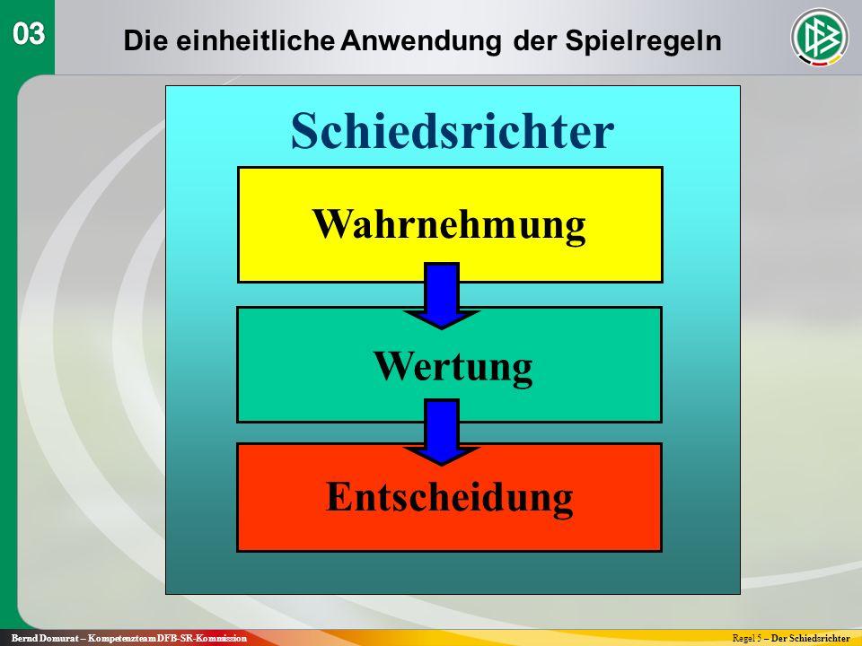 Die einheitliche Anwendung der Spielregeln Bernd Domurat – Kompetenzteam DFB-SR-KommissionRegel 5 – Der Schiedsrichter Schiedsrichter Wertung Entschei