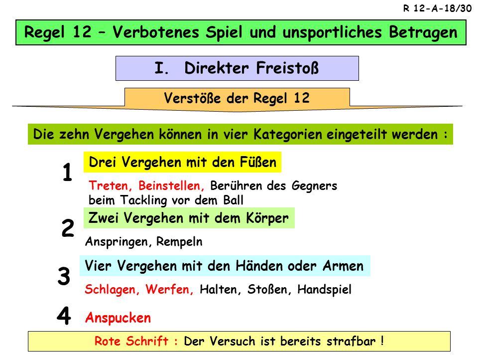 Regel 12 – Verbotenes Spiel und unsportliches Betragen (10d) Absichtliches Handspiel I. Direkter Freistoß Der Torwart hat in seinem Strafraum einen Sc