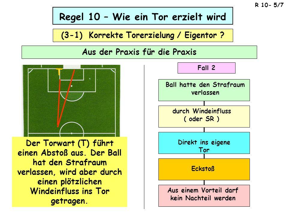Regel 10 – Wie ein Tor erzielt wird Aus der Praxis für die Praxis (3-1) Korrekte Torerzielung / Eigentor ? Fall 2 Ball hatte den Strafraum verlassen D
