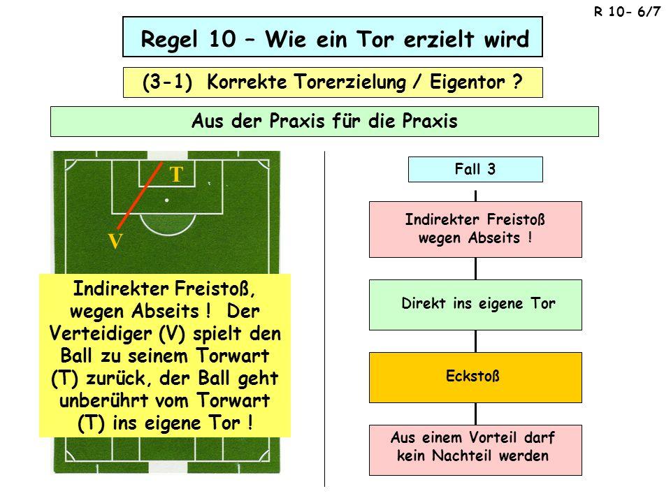 Regel 10 – Wie ein Tor erzielt wird Aus der Praxis für die Praxis (3-1) Korrekte Torerzielung / Eigentor ? T V Indirekter Freistoß, wegen Abseits ! De