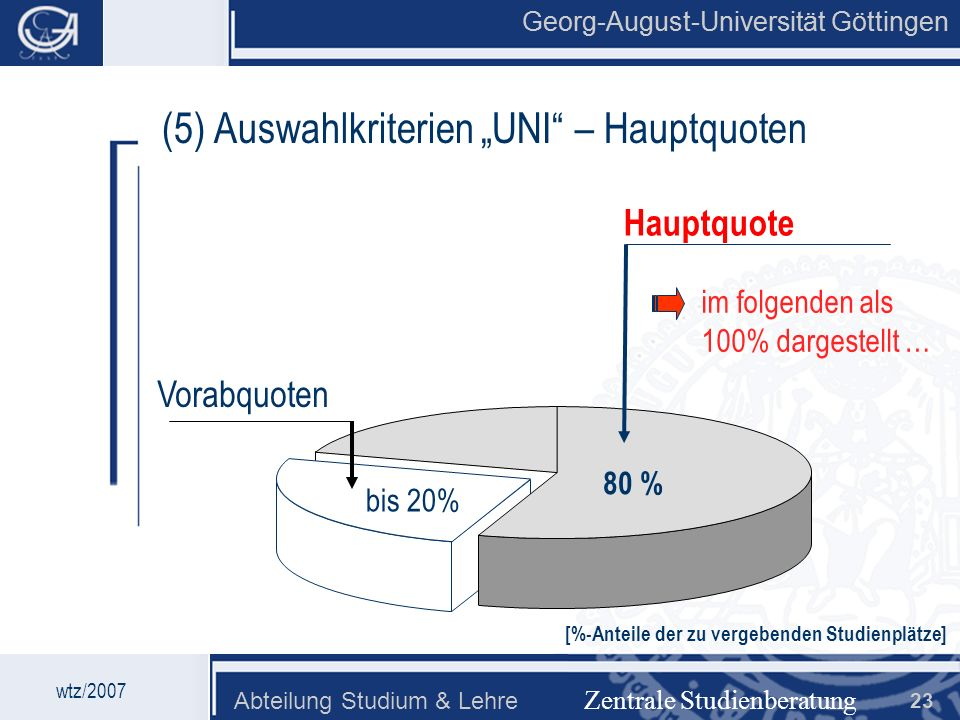 Georg-August-Universität Göttingen Abteilung Studium & Lehre 23 Georg-August-Universität Göttingen Zentrale Studienberatung (5) Auswahlkriterien UNI –