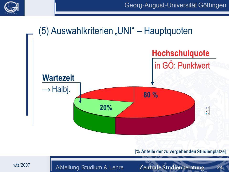Georg-August-Universität Göttingen Abteilung Studium & Lehre 24 1 2 3 Georg-August-Universität Göttingen Zentrale Studienberatung (5) Auswahlkriterien