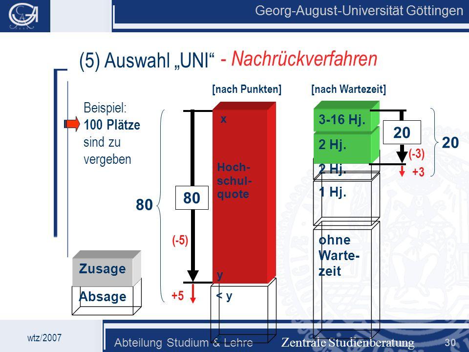 Georg-August-Universität Göttingen Abteilung Studium & Lehre 30 80 Georg-August-Universität Göttingen (5) Auswahl UNI Zentrale Studienberatung wtz/200