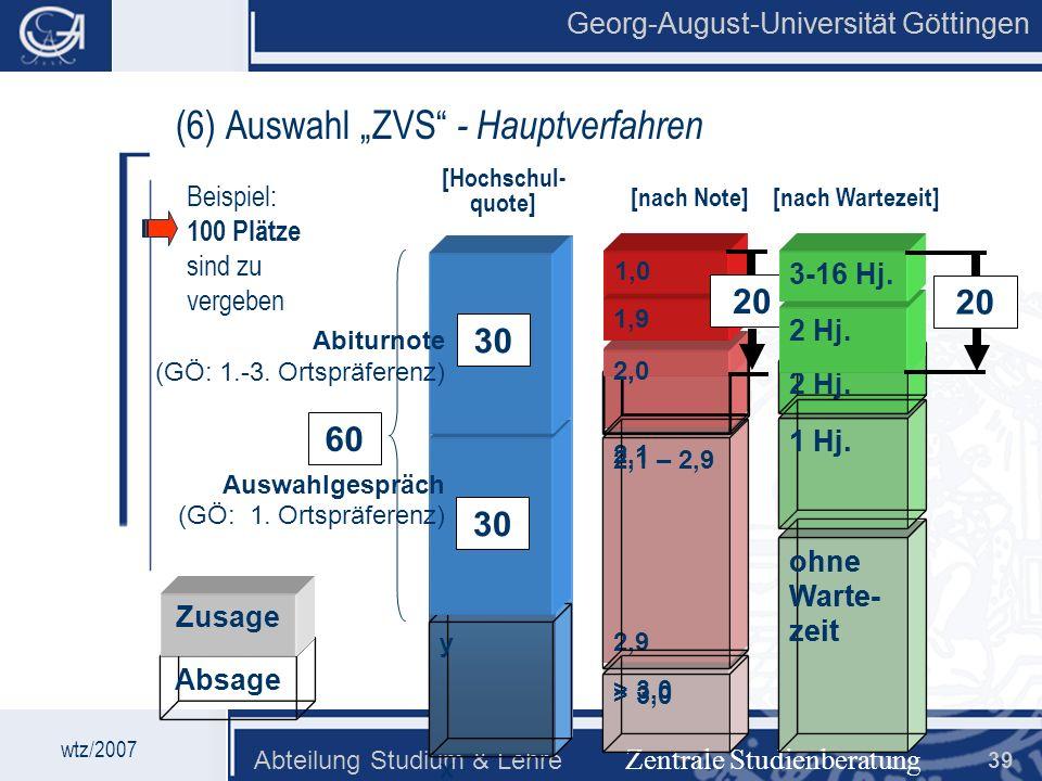 Georg-August-Universität Göttingen Abteilung Studium & Lehre 39 Georg-August-Universität Göttingen (6) Auswahl ZVS - Hauptverfahren wtz/2007 [nach War