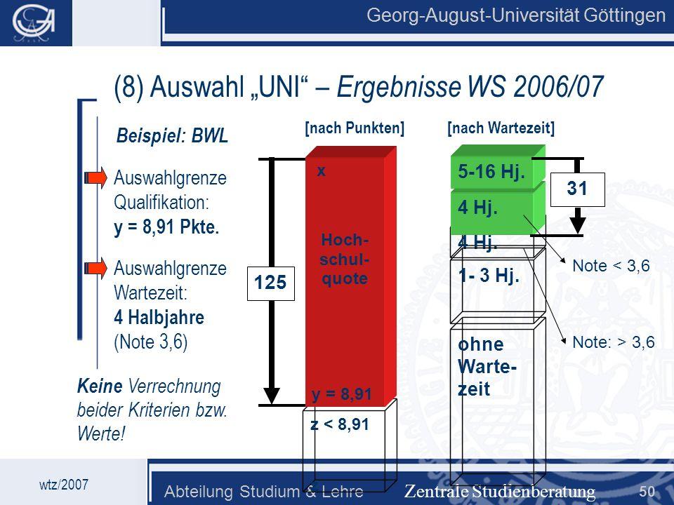 Georg-August-Universität Göttingen Abteilung Studium & Lehre 50 125 Georg-August-Universität Göttingen (8) Auswahl UNI – Ergebnisse WS 2006/07 Zentral