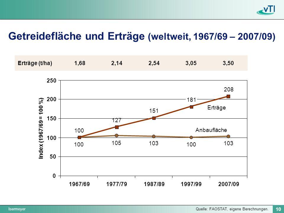 Isermeyer 10 Getreidefläche und Erträge (weltweit, 1967/69 – 2007/09) Erträge (t/ha)1,682,142,543,053,50 Quelle: FAOSTAT, eigene Berechnungen. 0 50 10