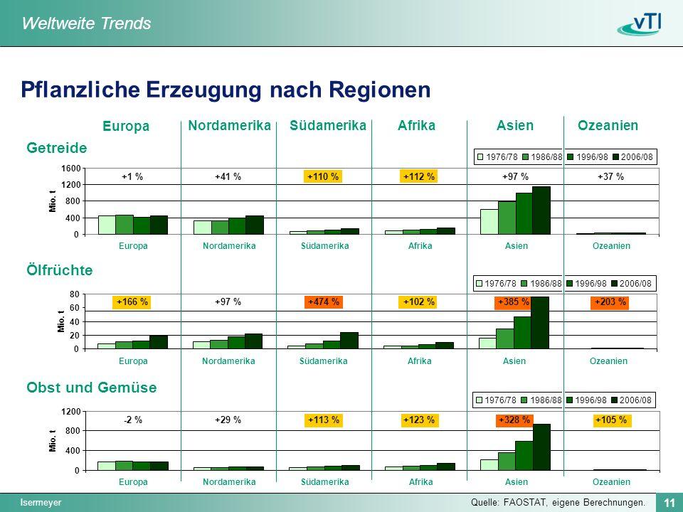 Isermeyer 11 +474 %+102 %+203 %+166 % +113 %+123 %+328 %+105 % +112 %+110 % +385 % Pflanzliche Erzeugung nach Regionen Getreide Ölfrüchte Obst und Gemüse Europa NordamerikaSüdamerikaAfrikaAsienOzeanien +41 %+97 %+37 %+1 % +97 % +29 %-2 % 0 400 800 1200 EuropaNordamerikaSüdamerikaAfrikaAsienOzeanien Mio.