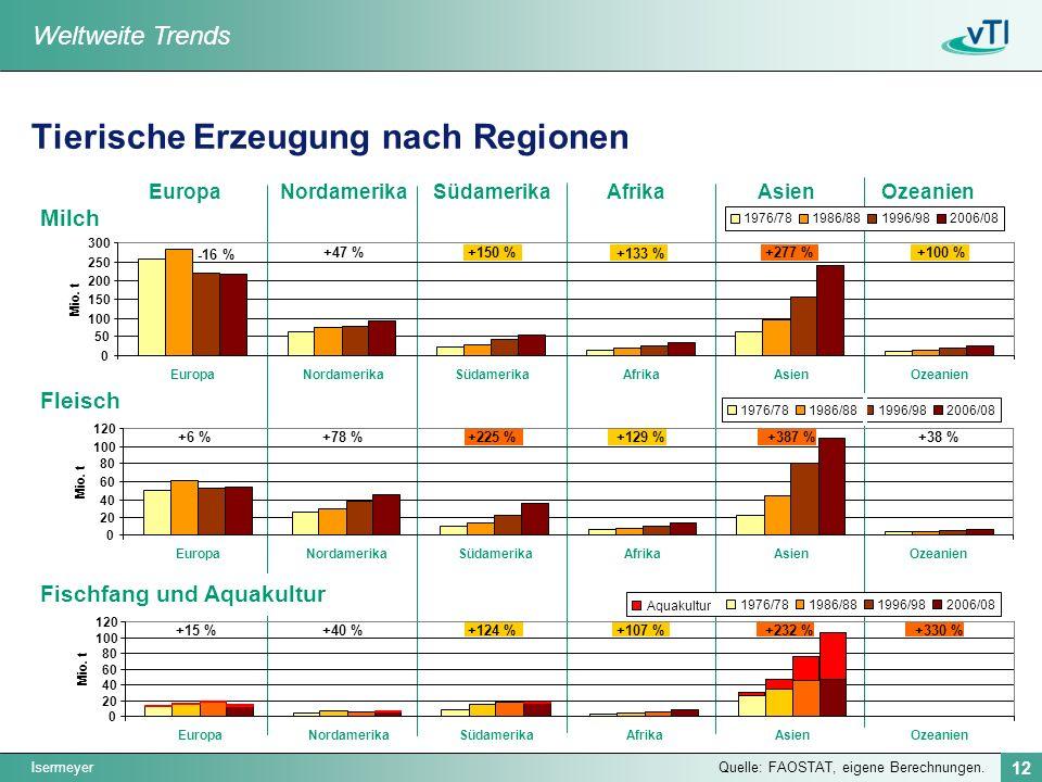 Isermeyer 12 +277 % Tierische Erzeugung nach Regionen Milch Fleisch +47 %+150 % +133 % +100 % -16 % +78 %+225 %+129 %+387 %+38 %+6 % EuropaNordamerikaSüdamerikaAfrikaAsienOzeanien 0 50 100 150 200 250 300 EuropaNordamerikaSüdamerikaAfrikaAsienOzeanien Mio.