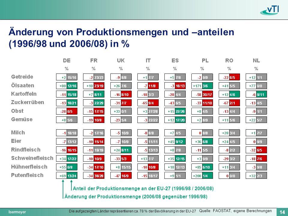 Isermeyer 14 Änderung von Produktionsmengen und –anteilen (1996/98 und 2006/08) in % Die aufgezeigten Länder repräsentieren ca. 78 % der Bevölkerung i