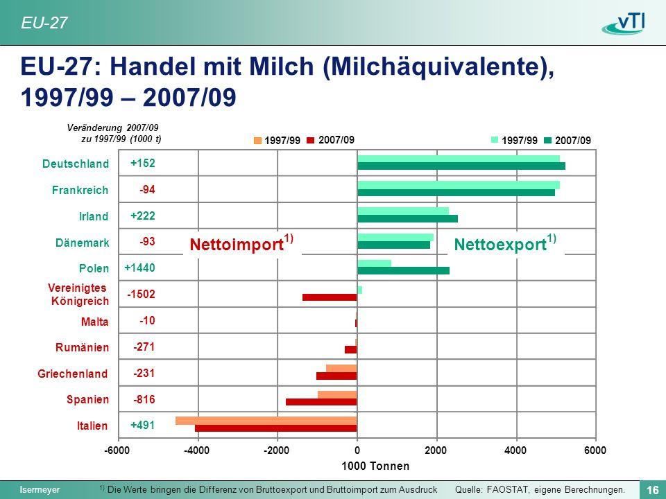 Isermeyer 16 Quelle: FAOSTAT, eigene Berechnungen. EU-27: Handel mit Milch (Milchäquivalente), 1997/99 – 2007/09 1) Die Werte bringen die Differenz vo