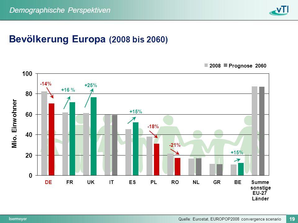 Isermeyer 19 Mio. Einwohner Bevölkerung Europa (2008 bis 2060) 0 20 40 60 80 100 DEITPLRONLGRFRUKESBESumme sonstige EU-27 Länder 2008 Quelle: Eurostat
