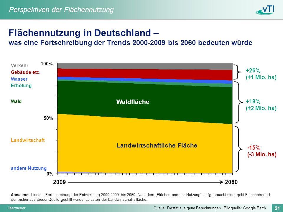 Isermeyer 21 Gebäude etc. +26% (+1 Mio. ha) Verkehr +18% (+2 Mio. ha) Wald Wasser Erholung -15% (-3 Mio. ha) andere Nutzung Landwirtschaft Flächennutz