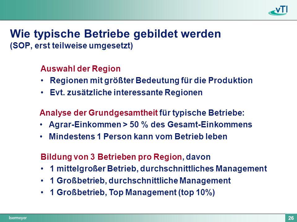 Isermeyer 26 Bildung von 3 Betrieben pro Region, davon 1 mittelgroßer Betrieb, durchschnittliches Management 1 Großbetrieb, durchschnittliche Management 1 Großbetrieb, Top Management (top 10%) Auswahl der Region Regionen mit größter Bedeutung für die Produktion Evt.