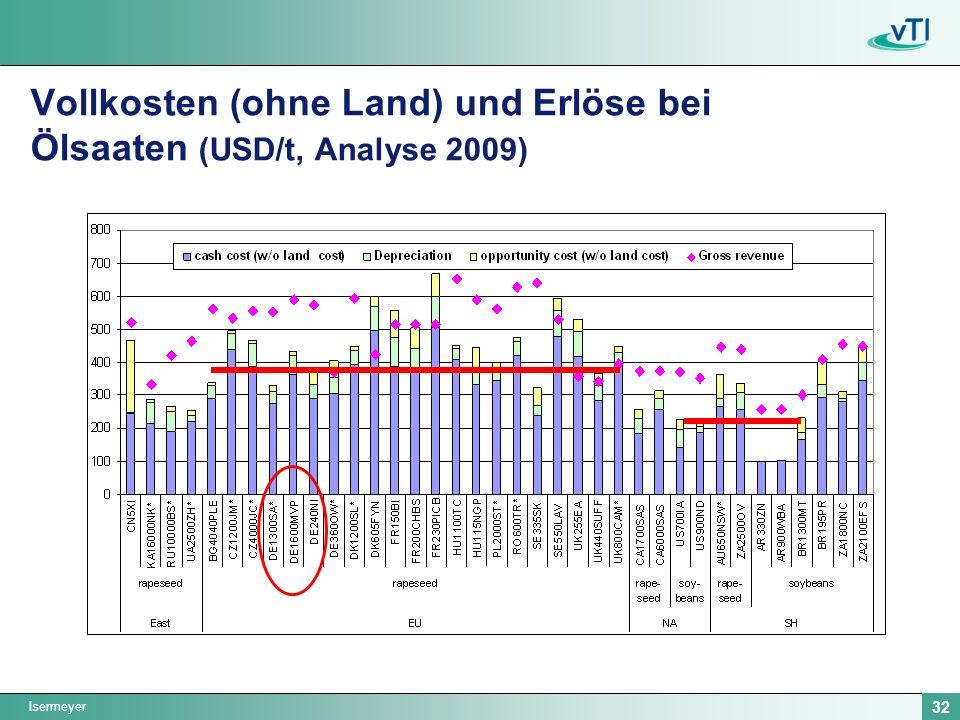 Isermeyer 32 Vollkosten (ohne Land) und Erlöse bei Ölsaaten (USD/t, Analyse 2009)
