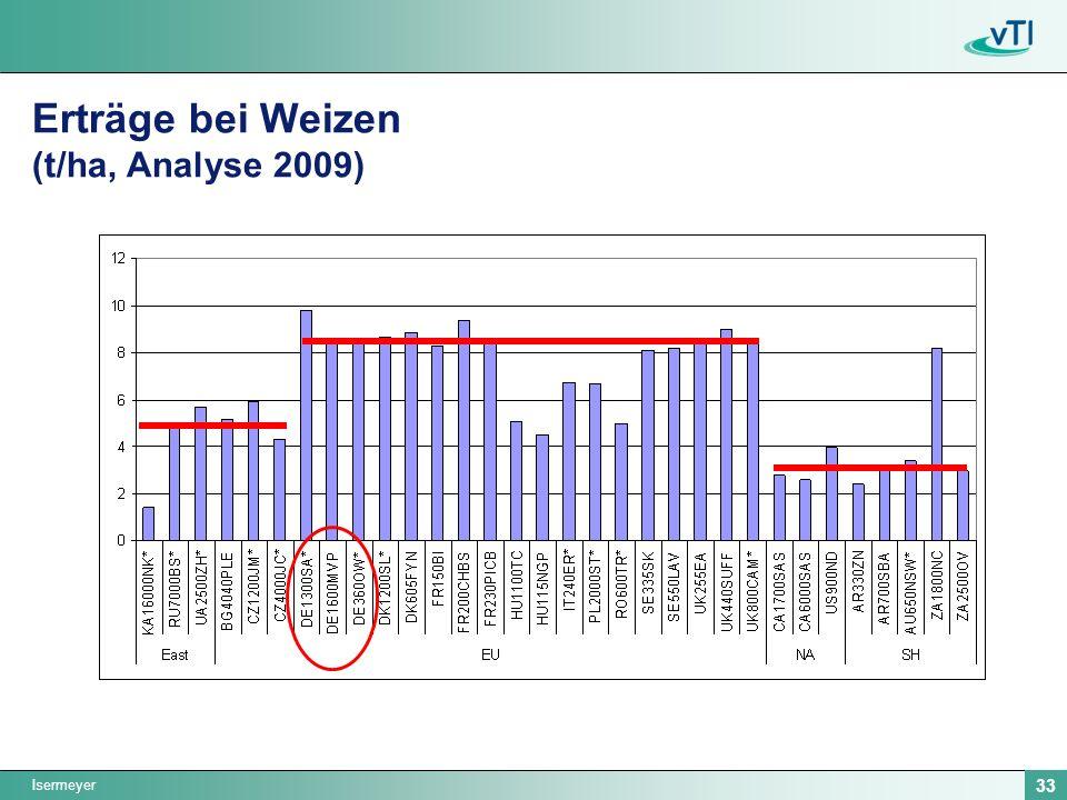 Isermeyer 33 Erträge bei Weizen (t/ha, Analyse 2009)