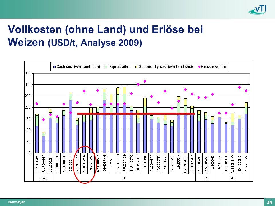 Isermeyer 34 Vollkosten (ohne Land) und Erlöse bei Weizen (USD/t, Analyse 2009)