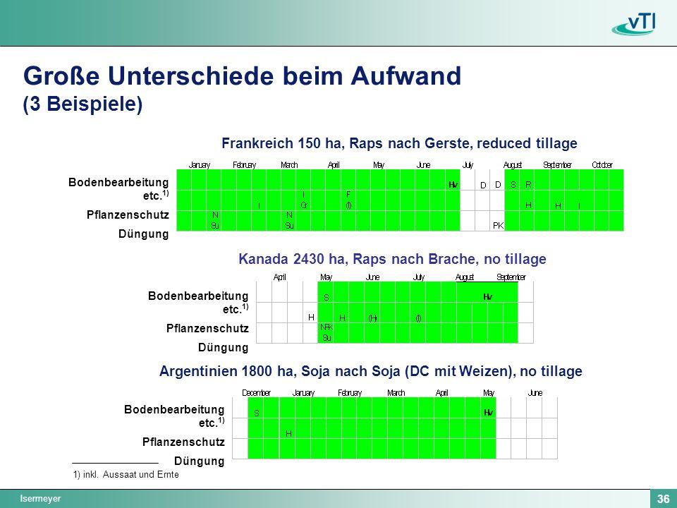 Isermeyer 36 Große Unterschiede beim Aufwand (3 Beispiele) Frankreich 150 ha, Raps nach Gerste, reduced tillage Bodenbearbeitung etc. 1) Pflanzenschut