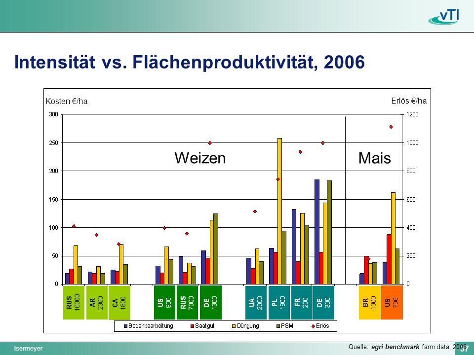 Isermeyer 37 Intensität vs. Flächenproduktivität, 2006 RUS 10000 AR 2300 CA 1800 US 900 RUS 7000 DE 1300 UA 2000 PL 1900 FR 200 DE 300 BR 1300 US 700