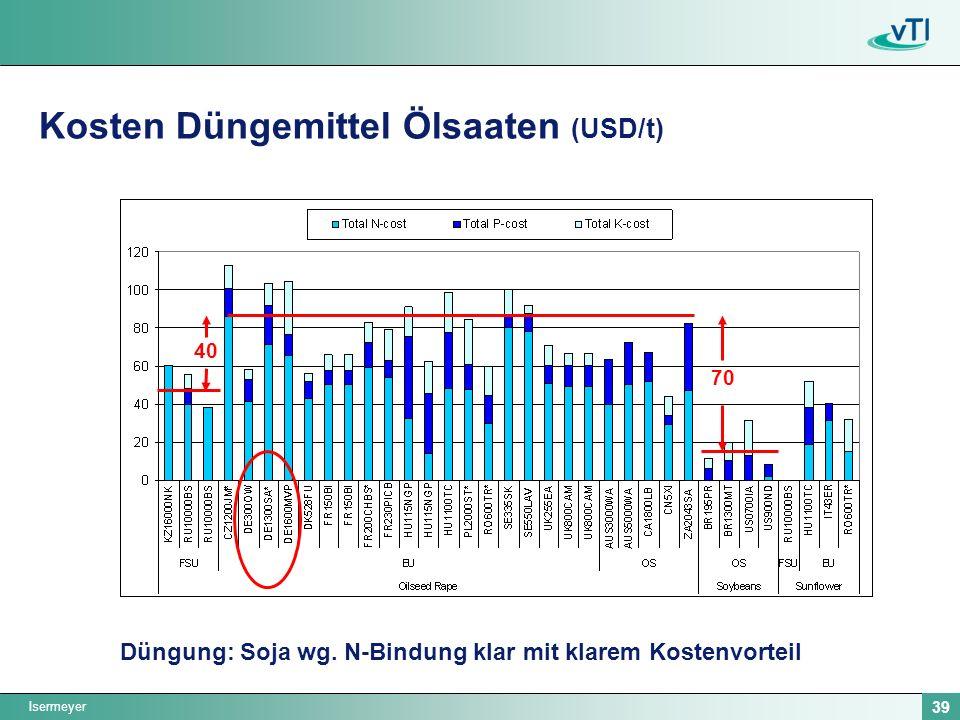 Isermeyer 39 Kosten Düngemittel Ölsaaten (USD/t) 70 40 Düngung: Soja wg. N-Bindung klar mit klarem Kostenvorteil