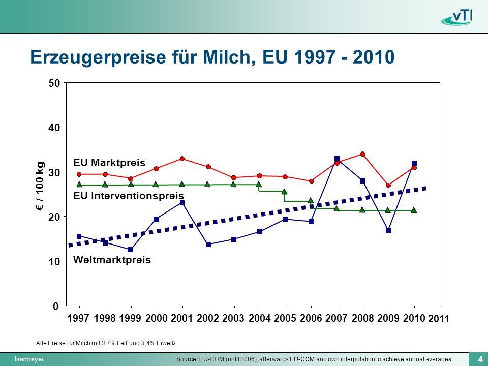 Isermeyer 4 Erzeugerpreise für Milch, EU 1997 - 2010 Alle Preise für Milch mit 3.7% Fett und 3,4% Eiweiß Source: EU-COM (until 2006), afterwards EU-CO