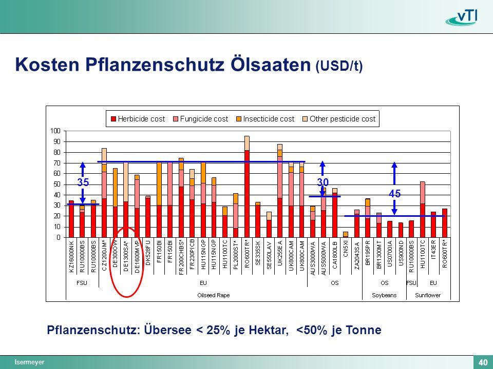 Isermeyer 40 Kosten Pflanzenschutz Ölsaaten (USD/t) 30 45 35 Pflanzenschutz: Übersee < 25% je Hektar, <50% je Tonne