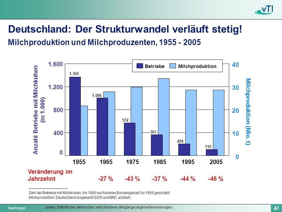 Isermeyer 47 195519651975198519952005 0 10 20 30 40 Milchproduktion (Mio. t) Deutschland: Der Strukturwandel verläuft stetig! Milchproduktion und Milc