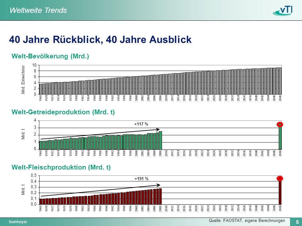 Isermeyer 5 40 Jahre Rückblick, 40 Jahre Ausblick Welt-Bevölkerung (Mrd.) Welt-Getreideproduktion (Mrd. t) Welt-Fleischproduktion (Mrd. t) 0,0 0,1 0,2