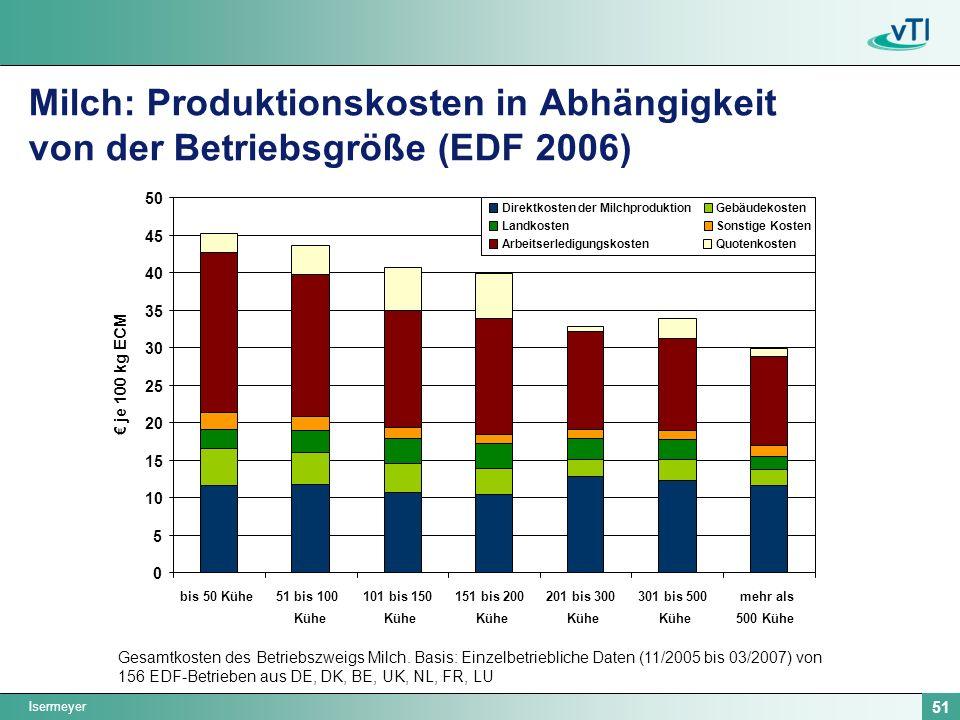 Isermeyer 51 Milch: Produktionskosten in Abhängigkeit von der Betriebsgröße (EDF 2006) Gesamtkosten des Betriebszweigs Milch. Basis: Einzelbetrieblich