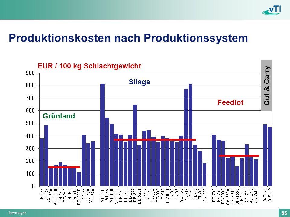 Isermeyer 55 Produktionskosten nach Produktionssystem EUR / 100 kg Schlachtgewicht Grünland Feedlot Silage Cut & Carry