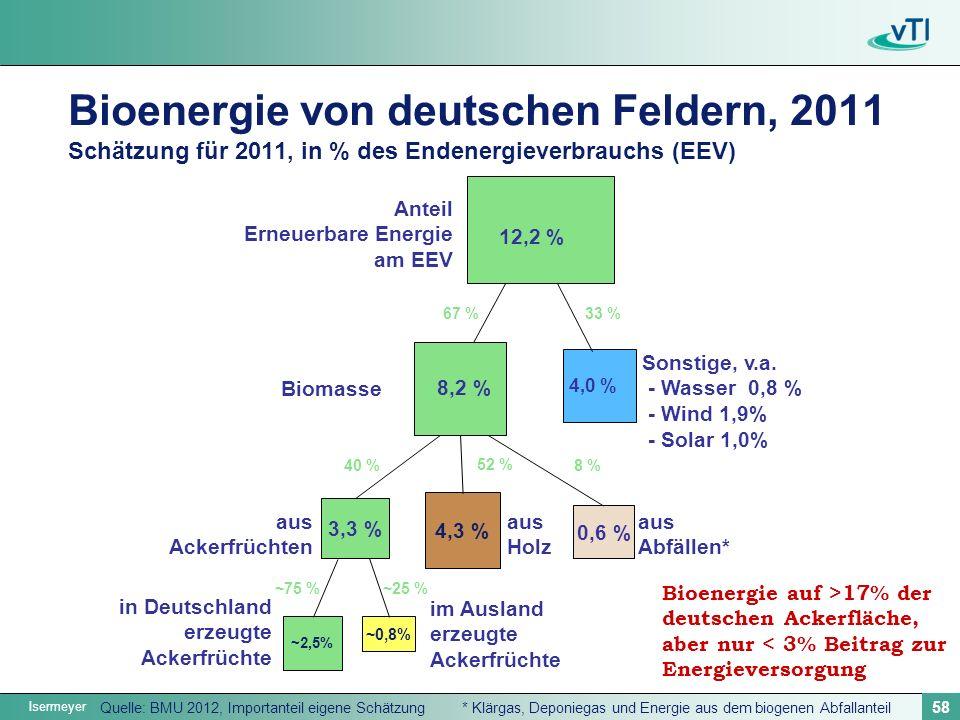 Isermeyer 58 Bioenergie von deutschen Feldern, 2011 Schätzung für 2011, in % des Endenergieverbrauchs (EEV) Anteil Erneuerbare Energie am EEV 12,2 % B