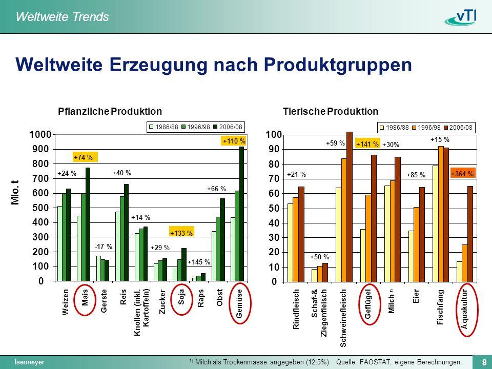 Isermeyer 8 +110 % 0 100 200 300 400 500 600 700 800 900 1000 Weizen Mais Gerste Reis Knollen (inkl.