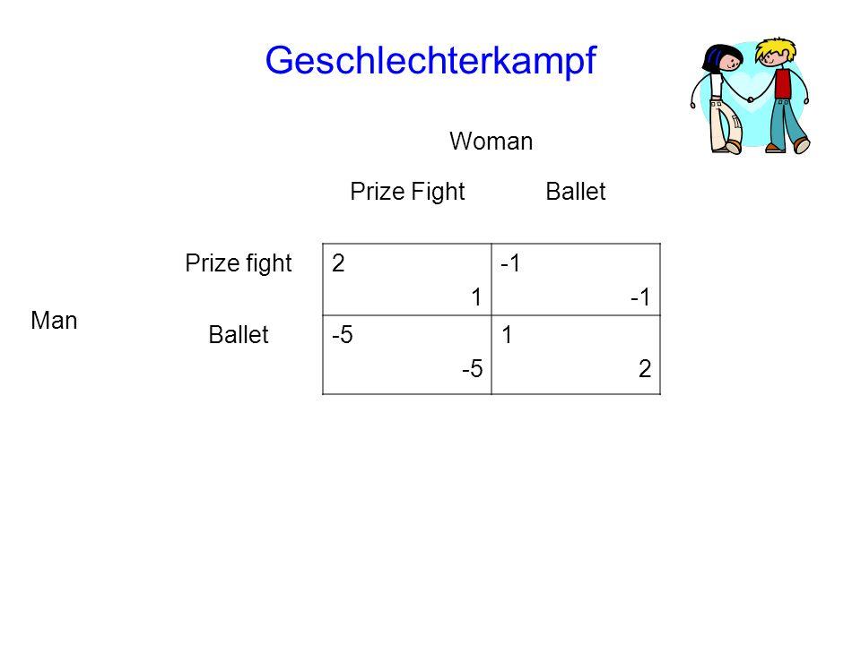 Geschlechterkampf Woman Prize FightBallet Man Prize fight2121 Ballet-5 1212