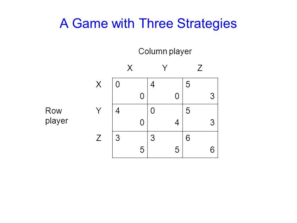 A Game with Three Strategies Column player XYZ X0000 4040 5353 Row player Y4040 0404 5353 Z3535 3535 6666