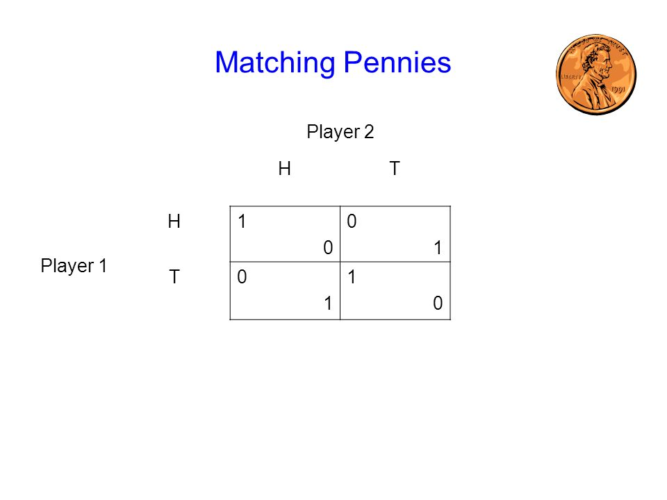 Matching Pennies Player 2 HT Player 1 H1010 0101 T0101 1010