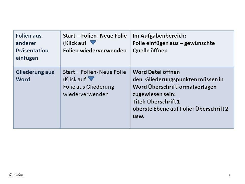 Folien aus anderer Präsentation einfügen Start – Folien- Neue Folie (Klick auf Folien wiederverwenden Im Aufgabenbereich: Folie einfügen aus – gewünschte Quelle öffnen Gliederung aus Word Start – Folien- Neue Folie (Klick auf Folie aus Gliederung wiederverwenden Word Datei öffnen den Gliederungspunkten müssen in Word Überschriftformatvorlagen zugewiesen sein: Titel: Überschrift 1 oberste Ebene auf Folie: Überschrift 2 usw.