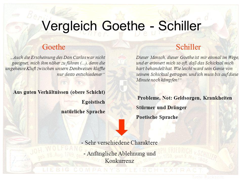 Vergleich Goethe - Schiller Goethe Auch die Erscheinung des Don Carlos war nicht geeignet, mich ihm näher zu führen (...), denn die ungeheure Kluft zwischen unsern Denkweisen klaffte nur desto entschiedener Aus guten Verhältnissen (obere Schicht) Egoistisch natürliche Sprache Schiller Dieser Mensch, dieser Goethe ist mir einmal im Wege, und er erinnert mich so oft, daß das Schicksal mich hart behandelt hat.