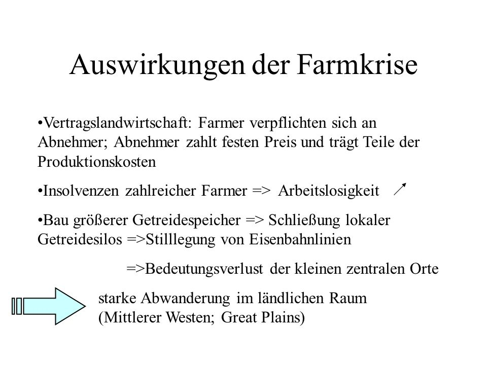 Auswirkungen der Farmkrise Vertragslandwirtschaft: Farmer verpflichten sich an Abnehmer; Abnehmer zahlt festen Preis und trägt Teile der Produktionsko