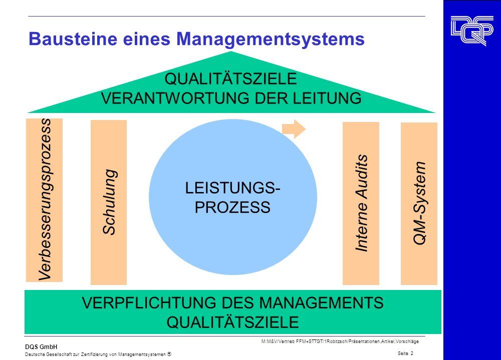 DQS GmbH Deutsche Gesellschaft zur Zertifizierung von Managementsystemen Seite 2 M:M&V/Vertrieb FFM+STTGT/1Robitzsch/Präsentationen,Artikel,Vorschläge