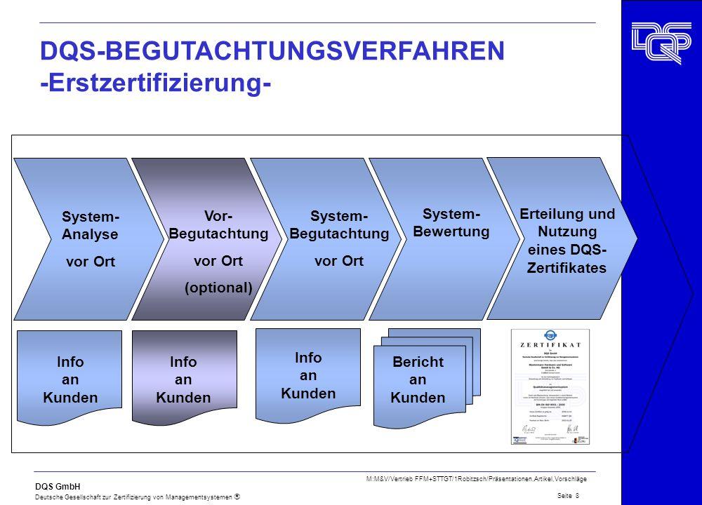DQS GmbH Deutsche Gesellschaft zur Zertifizierung von Managementsystemen Seite 8 M:M&V/Vertrieb FFM+STTGT/1Robitzsch/Präsentationen,Artikel,Vorschläge