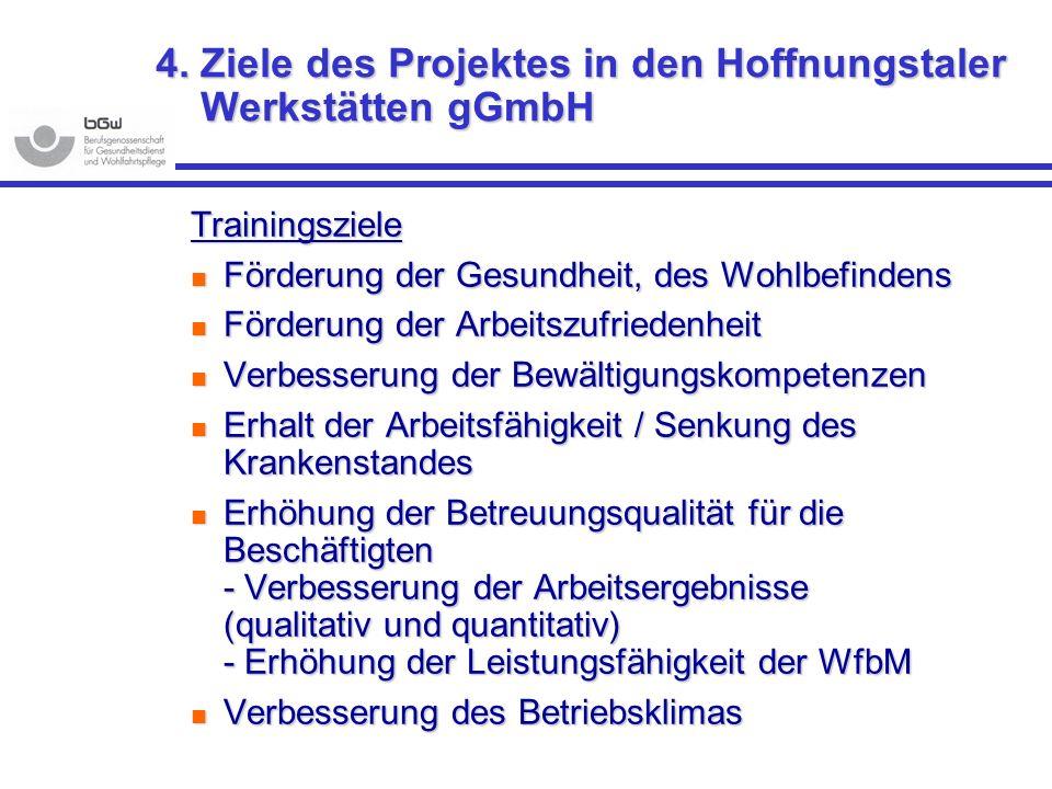 4. Ziele des Projektes in den Hoffnungstaler Werkstätten gGmbH Trainingsziele Förderung der Gesundheit, des Wohlbefindens Förderung der Gesundheit, de