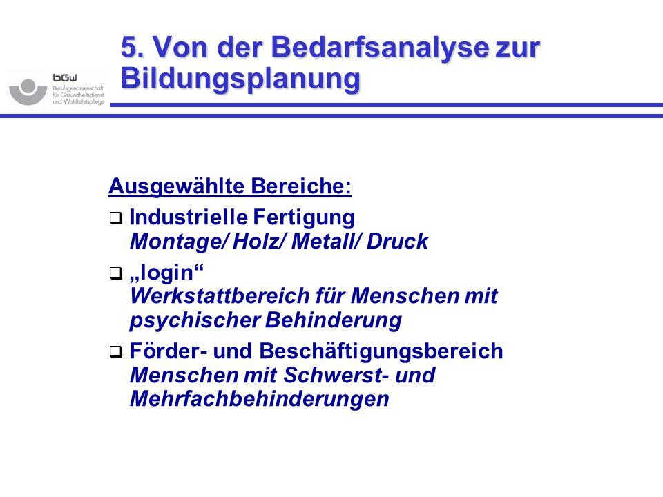 5. Von der Bedarfsanalyse zur Bildungsplanung Ausgewählte Bereiche: Industrielle Fertigung Montage/ Holz/ Metall/ Druck login Werkstattbereich für Men